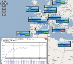 World Stockmarkets Silverlight App